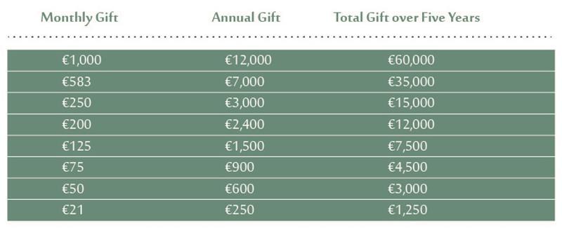 gift-guide-table.jpg